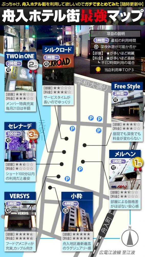 舟入ホテル街最強マップ