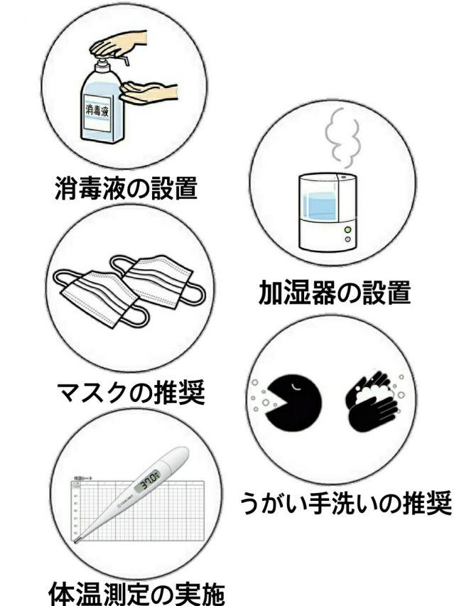 新型コロナウイルス防止対策